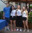 2018 Camp Squadre Under 17