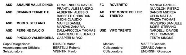I convocati della Rappresentativa del Trentino